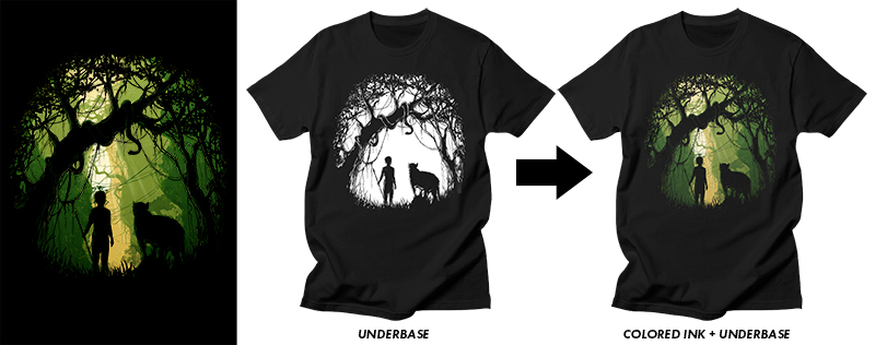 underbase
