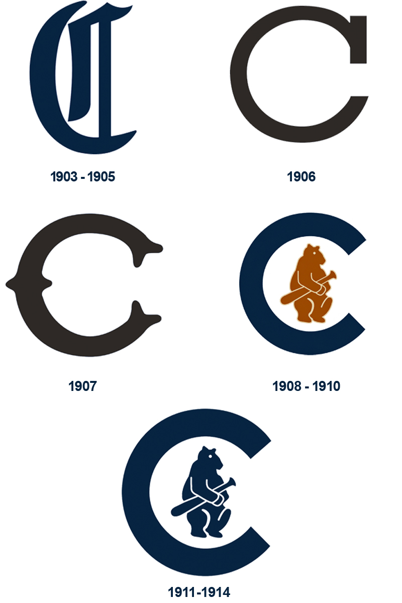 The art of sports the cubs logo through the century threadless blog from 1916 1936 the cubs got a little more experimental with their logo from revamping the little bear image to creating something that looks pretty much buycottarizona
