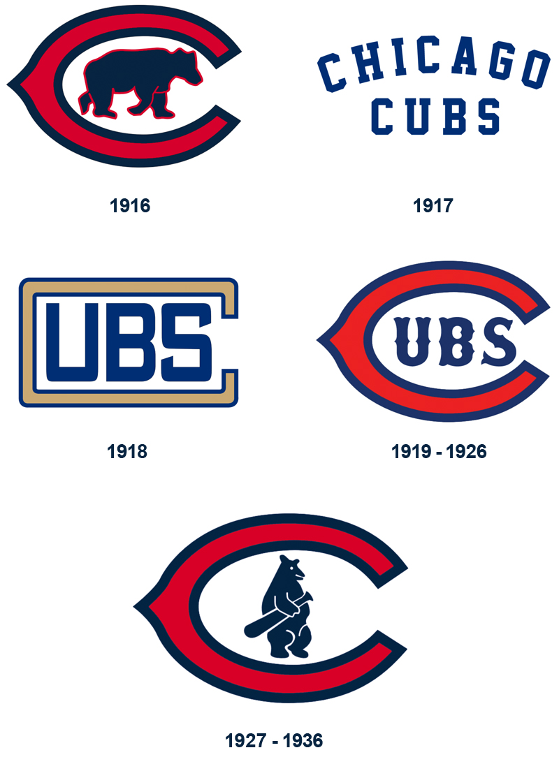 The art of sports the cubs logo through the century threadless blog only in 1927 on do we see something more like the modern cubs logo start to take shapeliterally buycottarizona